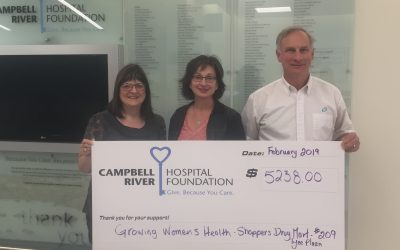 Shoppers Drug Mart supports Women's Health